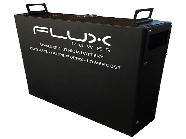 The Exciting Story of Flux Power Holdings Inc (OTCMKTS:FLUX)